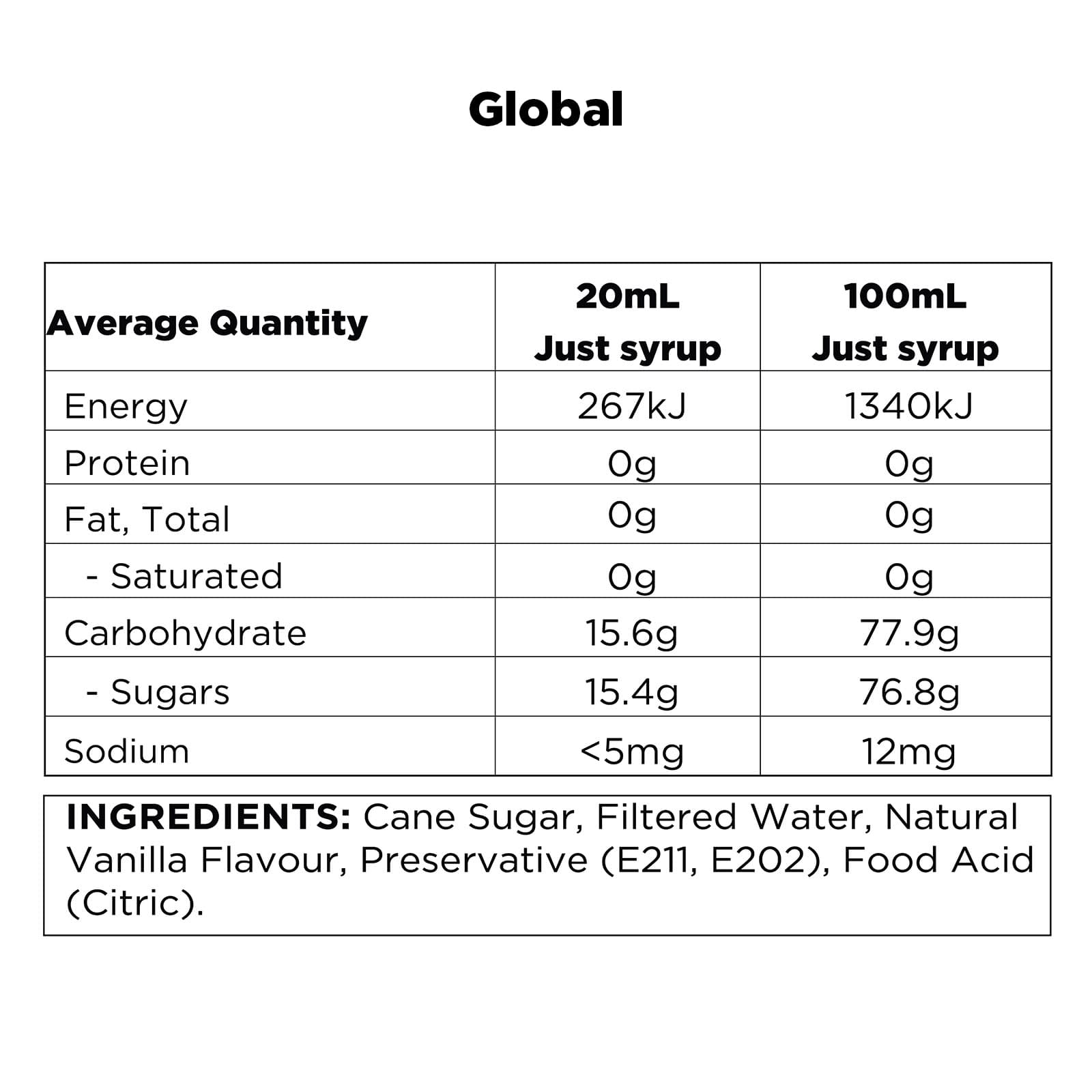 Q Vanilla Syrup for Coffee Global