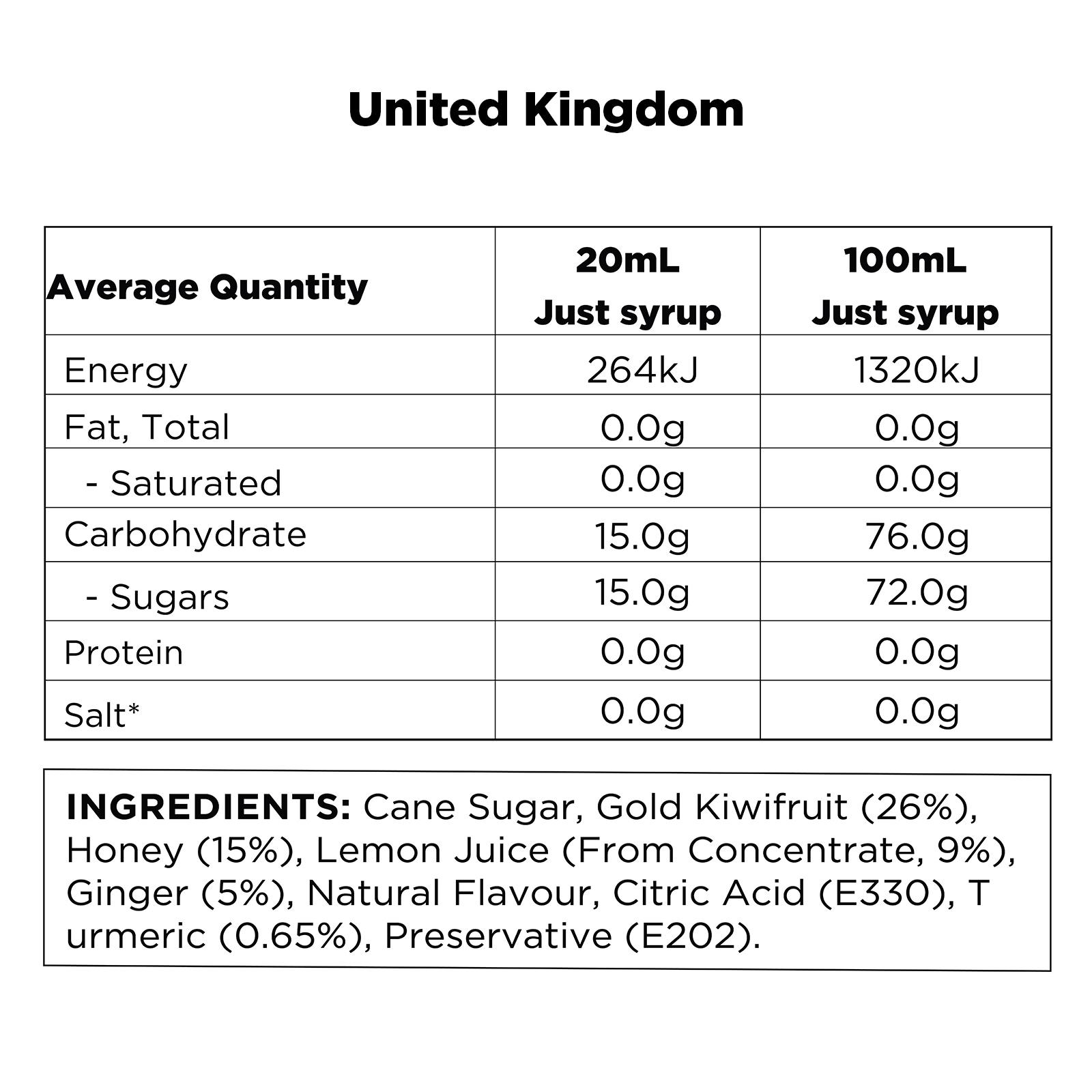 Q Gold Kiwi, Turmeric & Ginger UK
