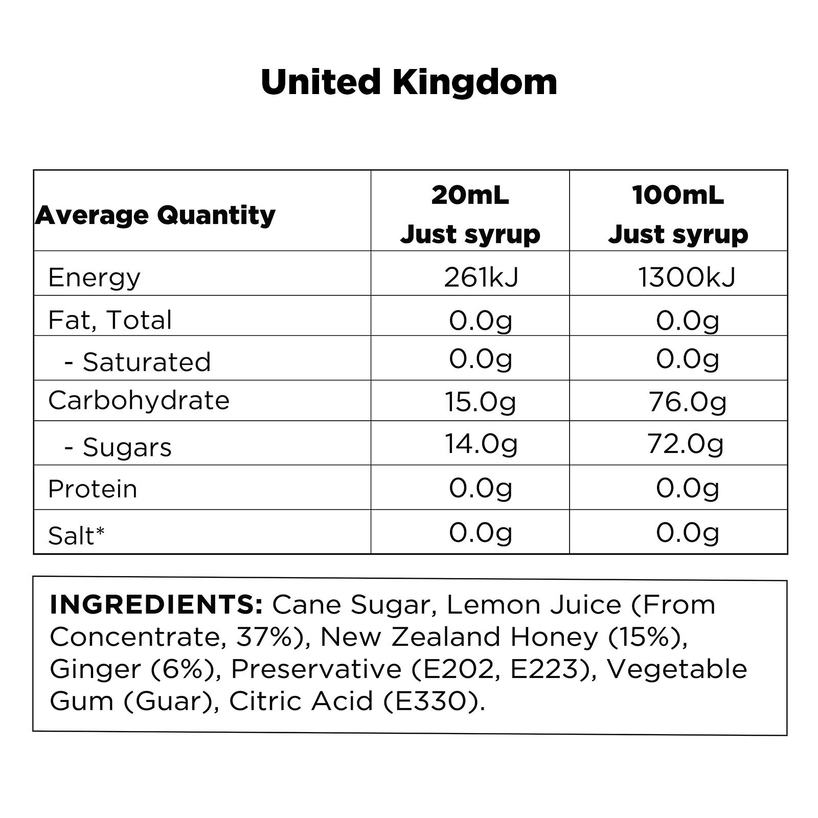 Q Lemon, Ginger & Honey Infusion UK