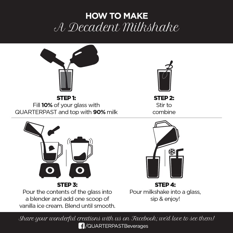 QUARTERPAST How to Make a Decadent Milkshake with instructions
