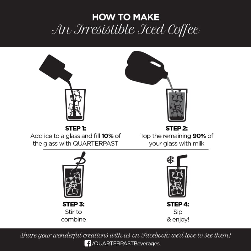 How to make an irresistible iced latte