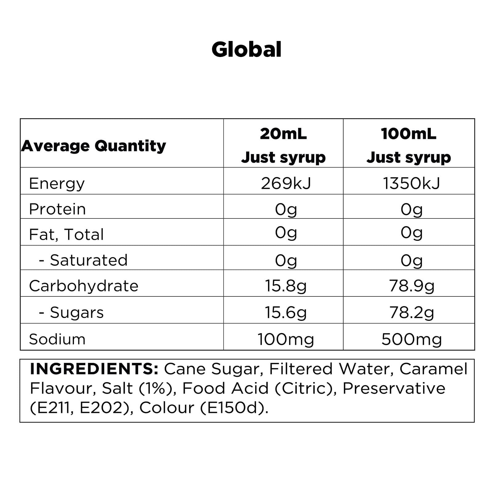 Q Salted Caramel Syrup for Coffee Global