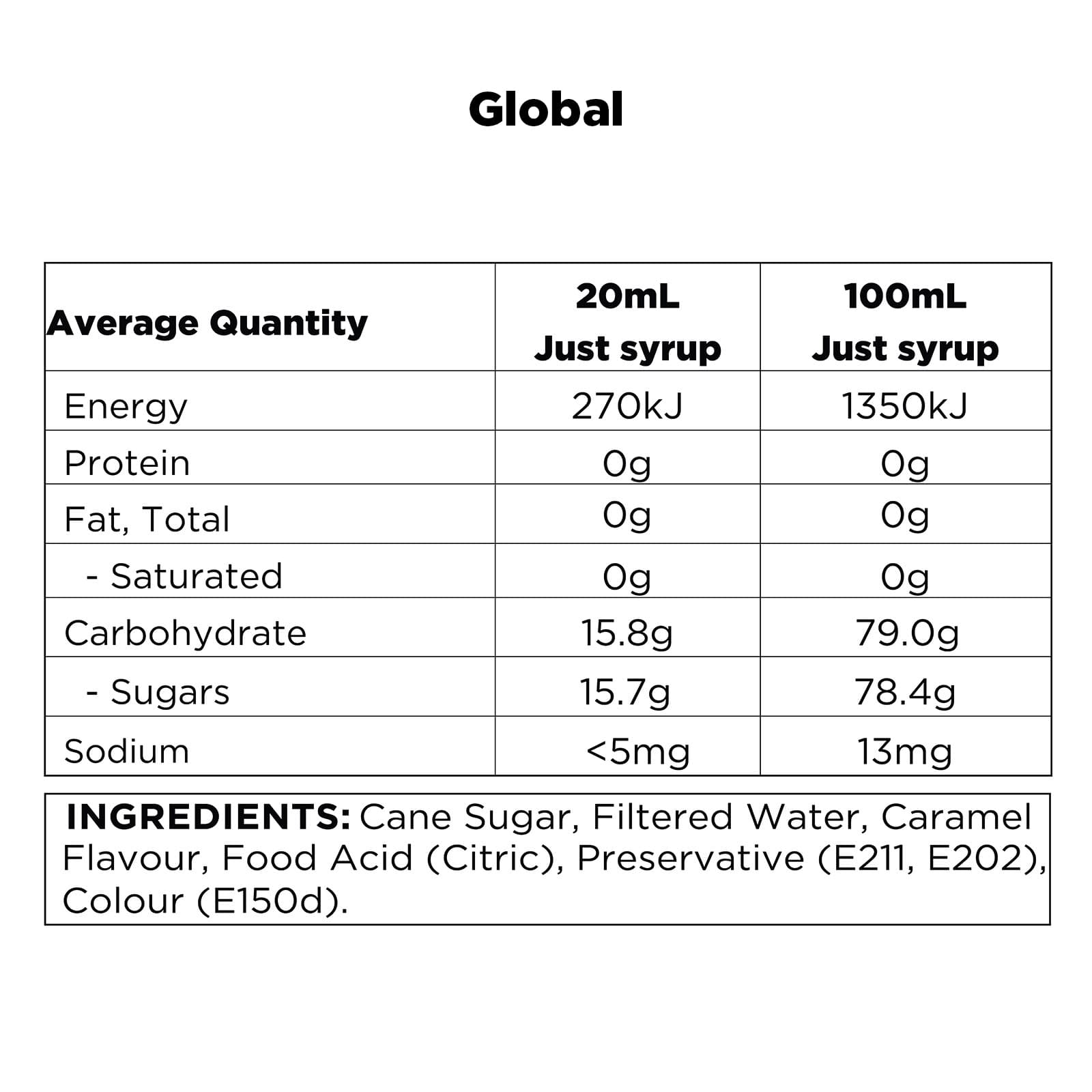 Q Caramel Syrup for Coffee Global