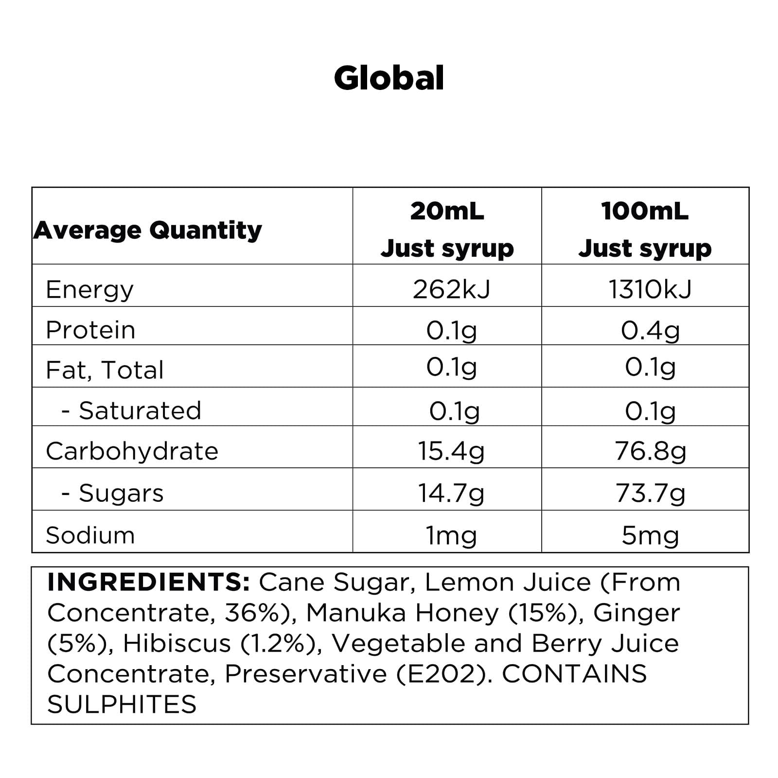 q-hibiscus-ginger-manuka-honey-nutritional-information